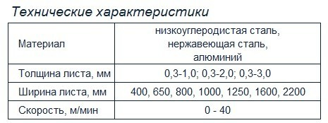 Поперечная нарезка таблица.jpg