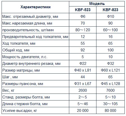 KBF-523. таблица.png